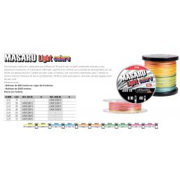 MASARU LIGHT COLORS 300 METROS
